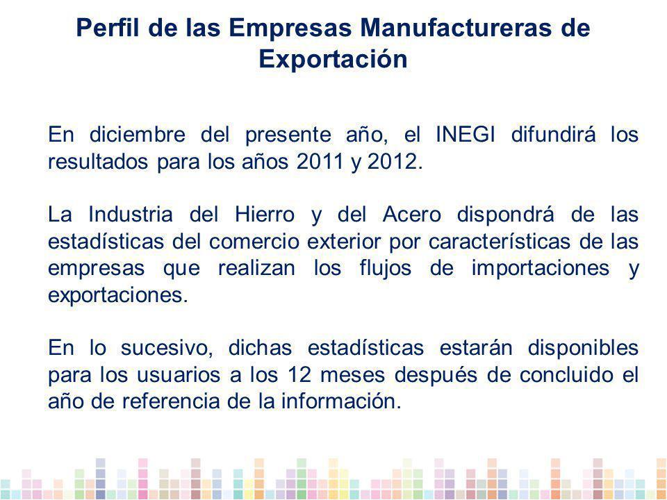 Perfil de las Empresas Manufactureras de Exportación