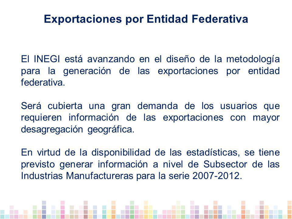 Exportaciones por Entidad Federativa
