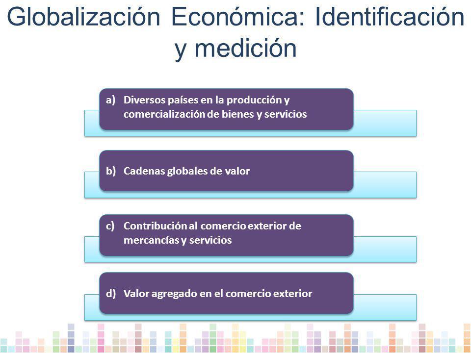 Globalización Económica: Identificación y medición