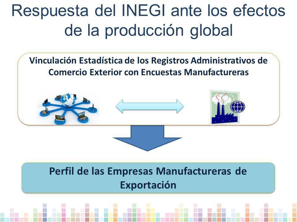 Respuesta del INEGI ante los efectos de la producción global