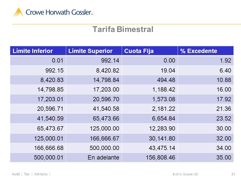 Tarifa Bimestral Límite Inferior Límite Superior Cuota Fija