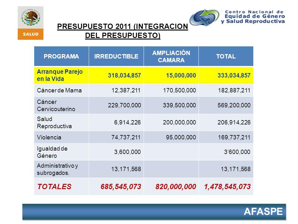 PRESUPUESTO 2011 (INTEGRACION DEL PRESUPUESTO)