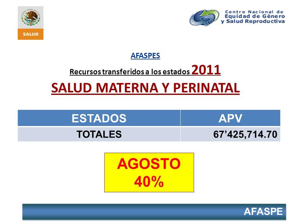 Recursos transferidos a los estados 2011 SALUD MATERNA Y PERINATAL