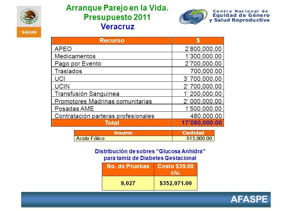 Arranque Parejo en la Vida. Presupuesto 2011 Veracruz