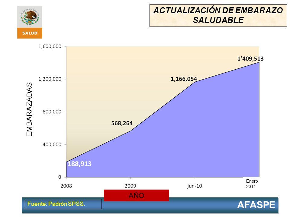 ACTUALIZACIÓN DE EMBARAZO SALUDABLE