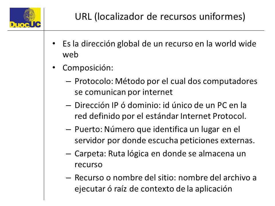 URL (localizador de recursos uniformes)