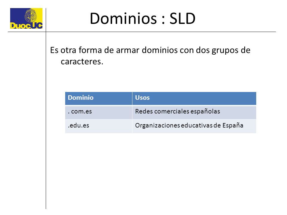 Dominios : SLD Es otra forma de armar dominios con dos grupos de caracteres. Dominio. Usos. . com.es.