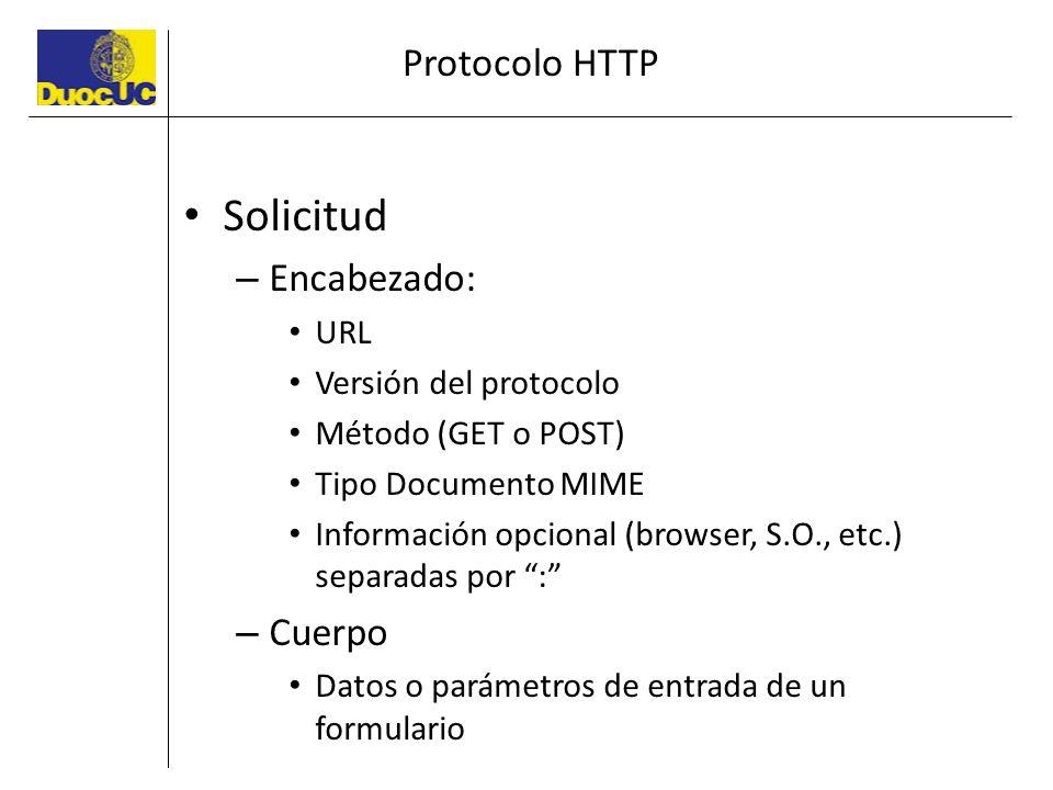 Solicitud Protocolo HTTP Encabezado: Cuerpo URL Versión del protocolo