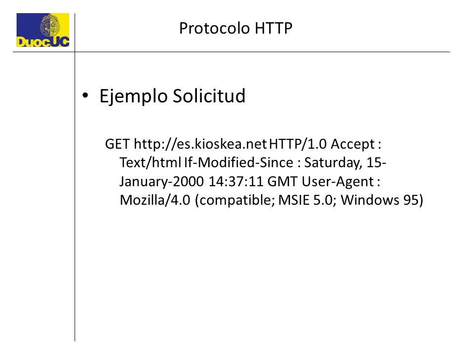 Ejemplo Solicitud Protocolo HTTP