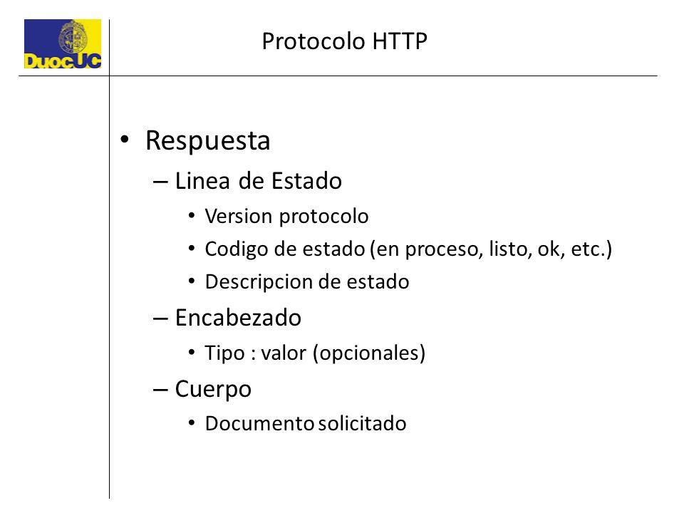 Respuesta Protocolo HTTP Linea de Estado Encabezado Cuerpo