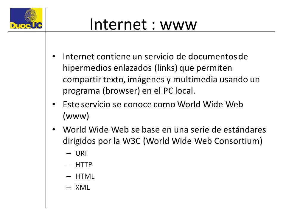Internet : www