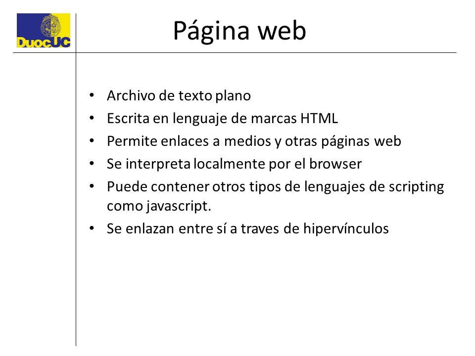 Página web Archivo de texto plano Escrita en lenguaje de marcas HTML