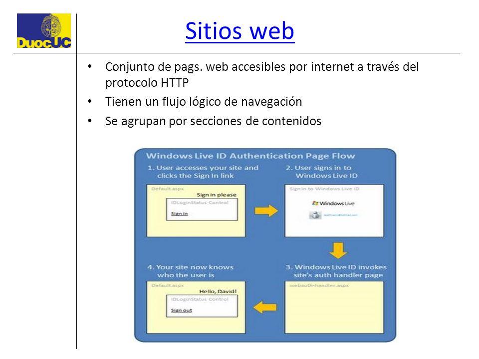 Sitios web Conjunto de pags. web accesibles por internet a través del protocolo HTTP. Tienen un flujo lógico de navegación.