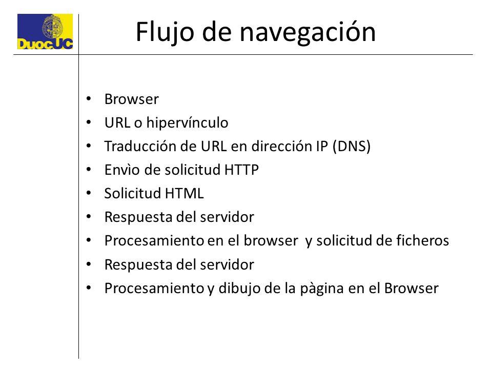 Flujo de navegación Browser URL o hipervínculo