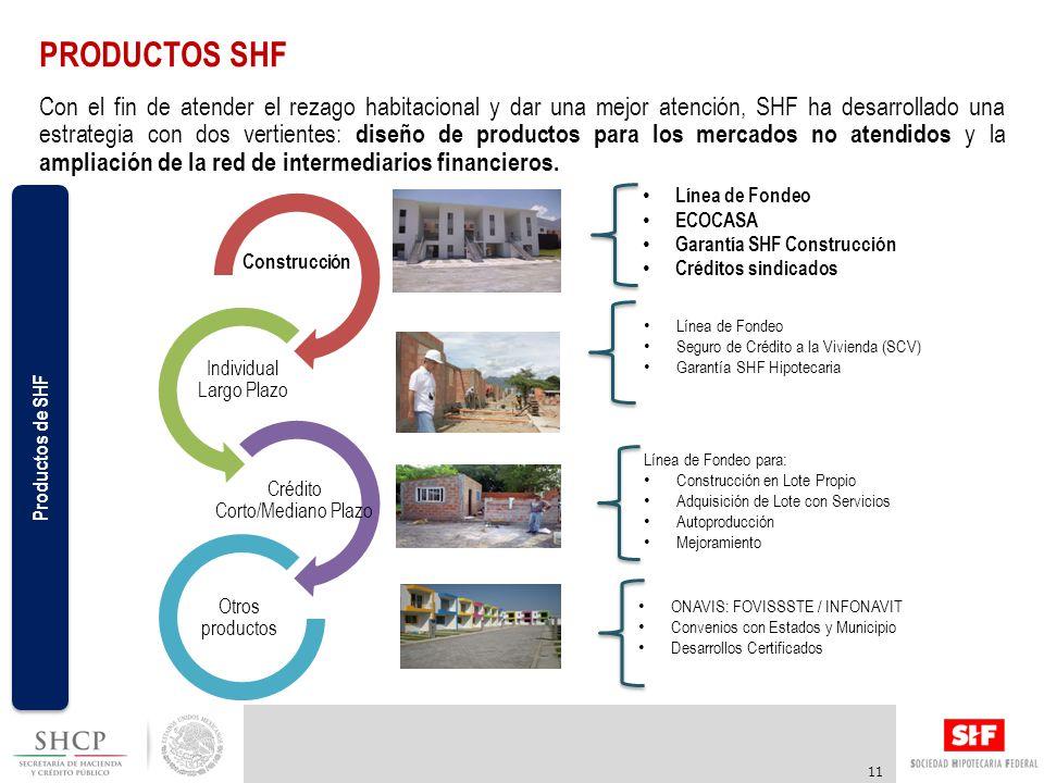 PRODUCTOS SHF