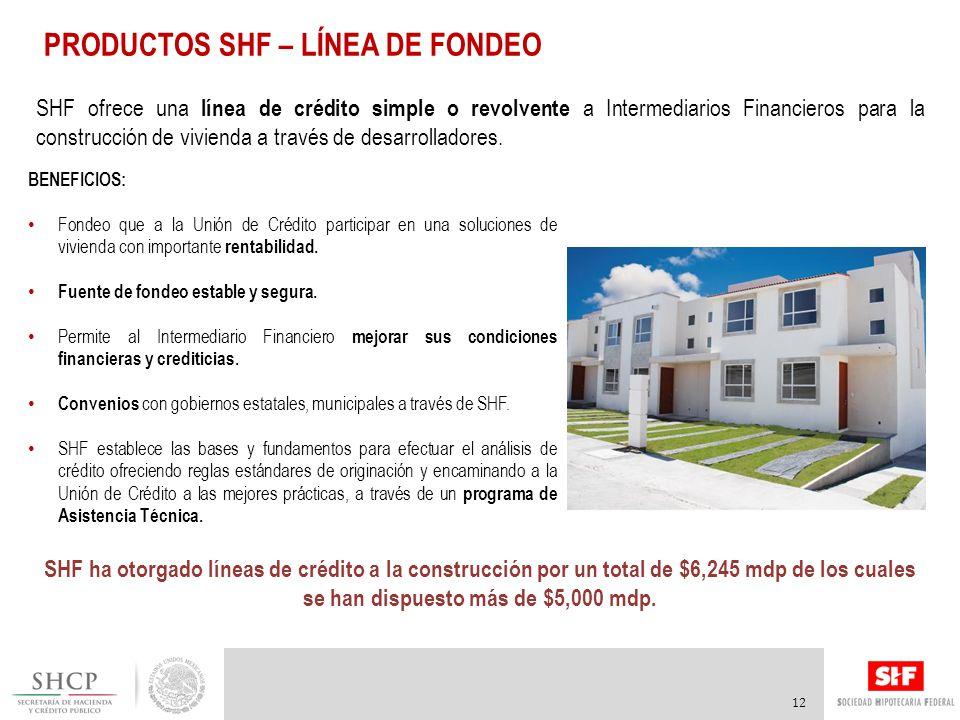 PRODUCTOS SHF – LÍNEA DE FONDEO