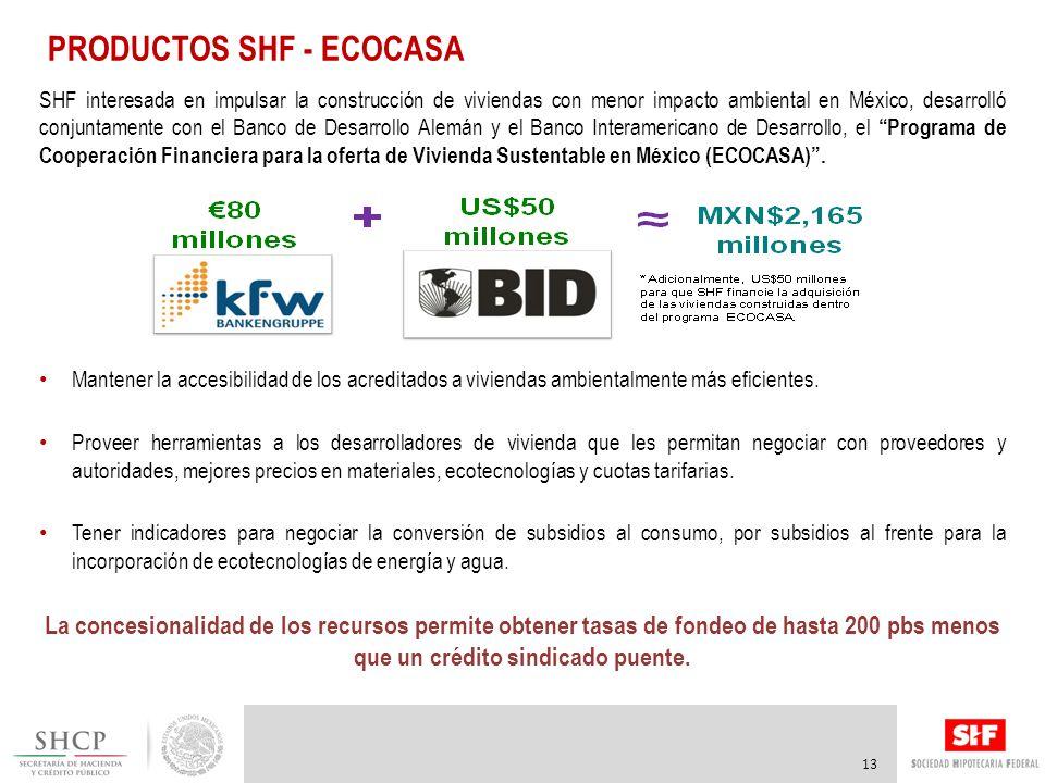 PRODUCTOS SHF - ECOCASA