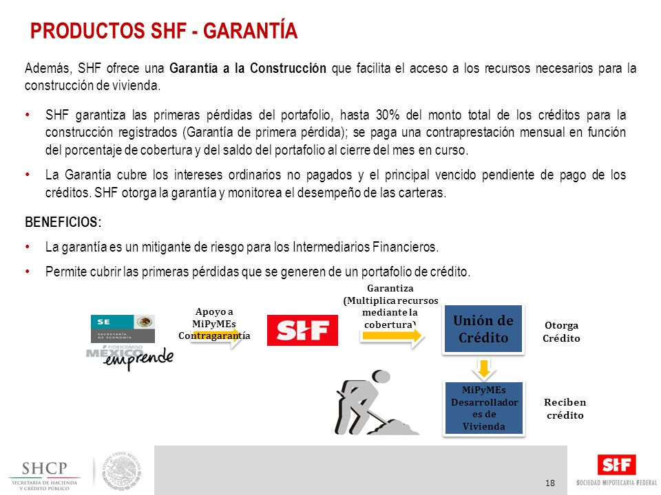 PRODUCTOS SHF - GARANTÍA