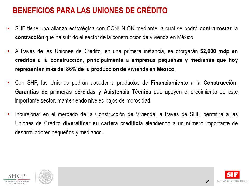 Beneficios PARA LAS UNIONES DE CRÉDITO