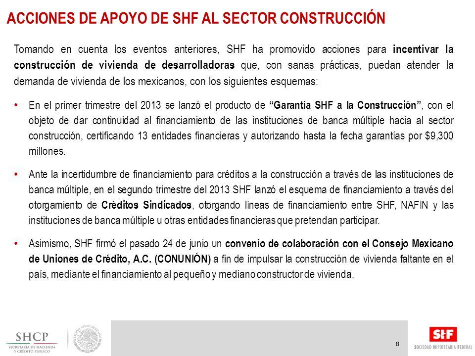 Acciones de apoyo de SHF al Sector Construcción