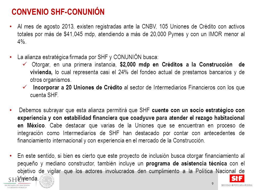CONVENIO SHF-CONUNIÓN