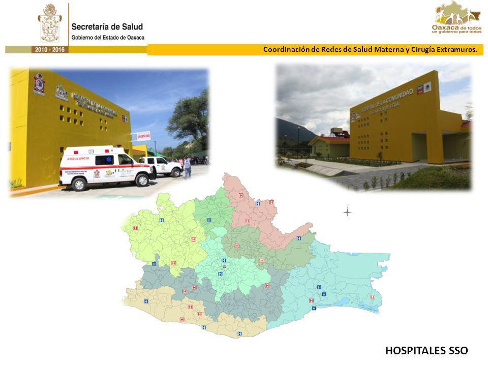 HOSPITALES SSO DIRECCIÓN DE ATENCIÓN MÉDICA