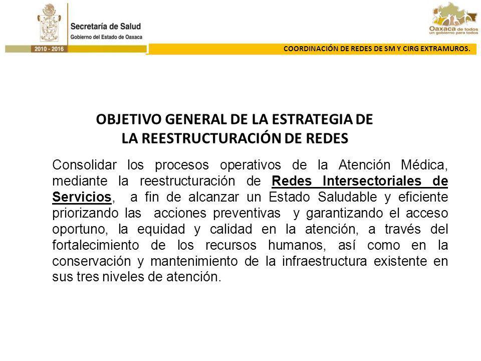 OBJETIVO GENERAL DE LA ESTRATEGIA DE LA REESTRUCTURACIÓN DE REDES