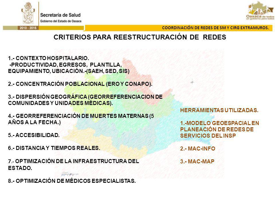 CRITERIOS PARA REESTRUCTURACIÓN DE REDES