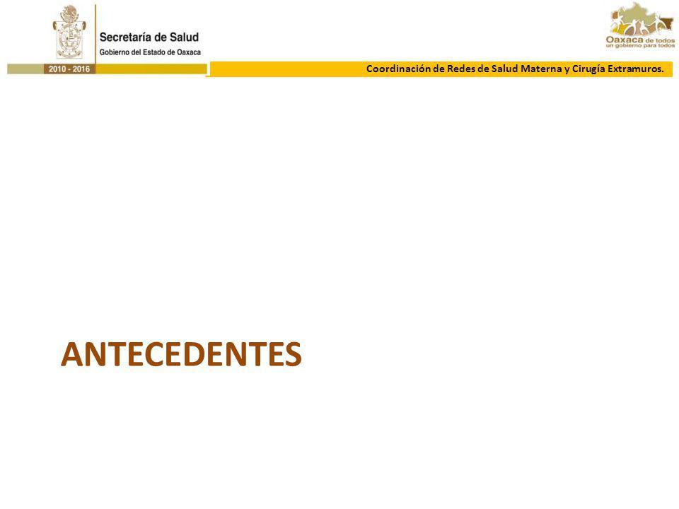 Coordinación de Redes de Salud Materna y Cirugía Extramuros.
