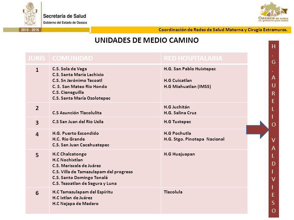 UNIDADES DE MEDIO CAMINO