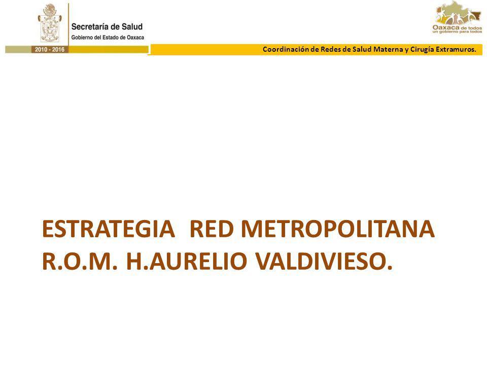 estrategia RED METROPOLITANA R.O.M. H.AURELIO VALDIVIESO.