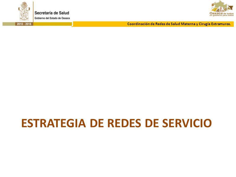 estrategia DE REDES DE SERVICIO
