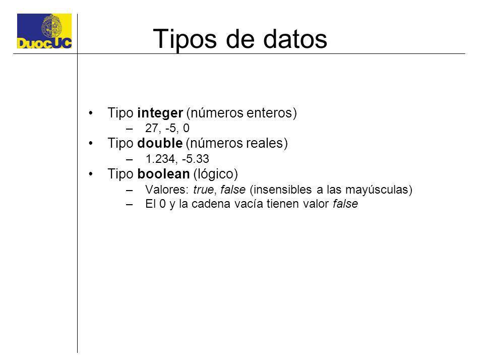 Tipos de datos Tipo integer (números enteros)