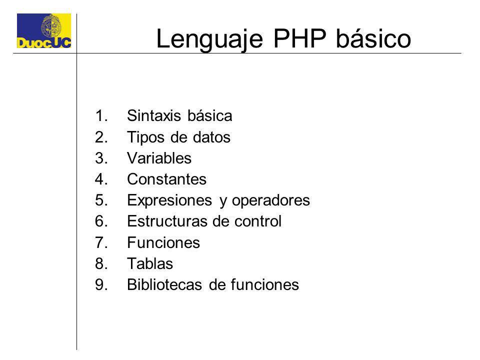 Lenguaje PHP básico Sintaxis básica Tipos de datos Variables
