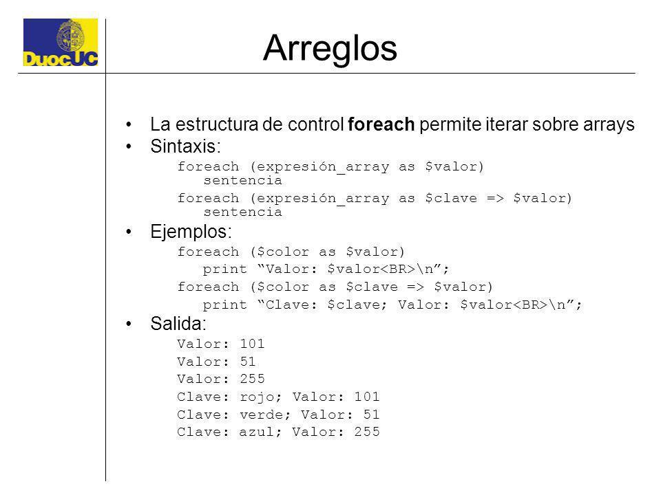 Arreglos La estructura de control foreach permite iterar sobre arrays