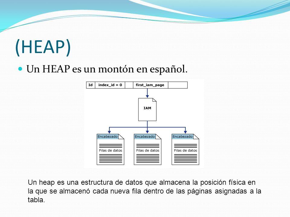 (HEAP) Un HEAP es un montón en español.