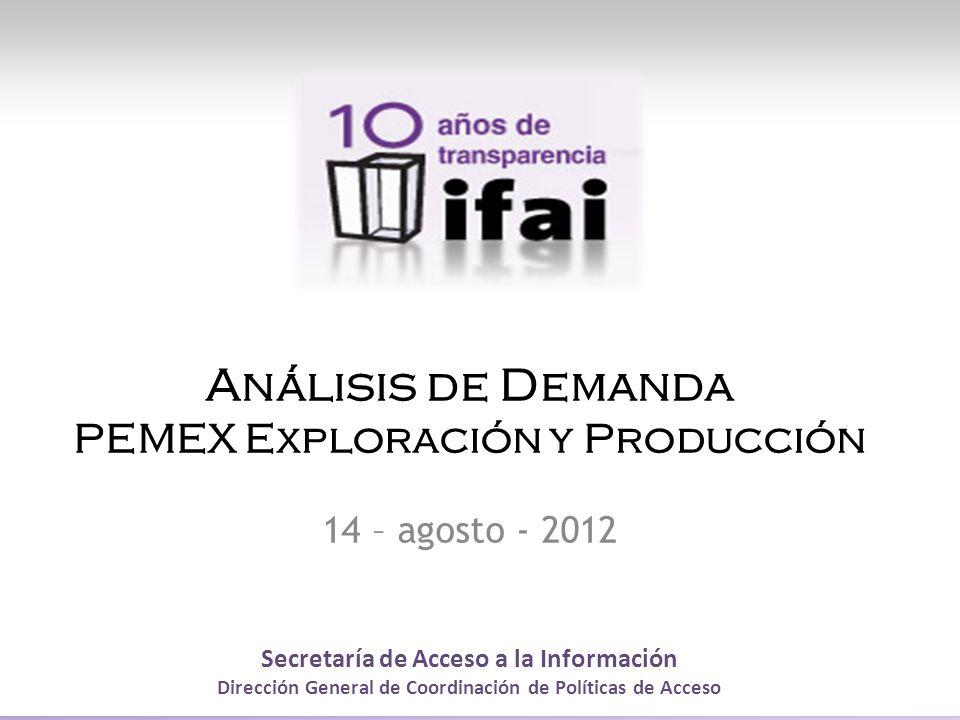 Análisis de Demanda PEMEX Exploración y Producción