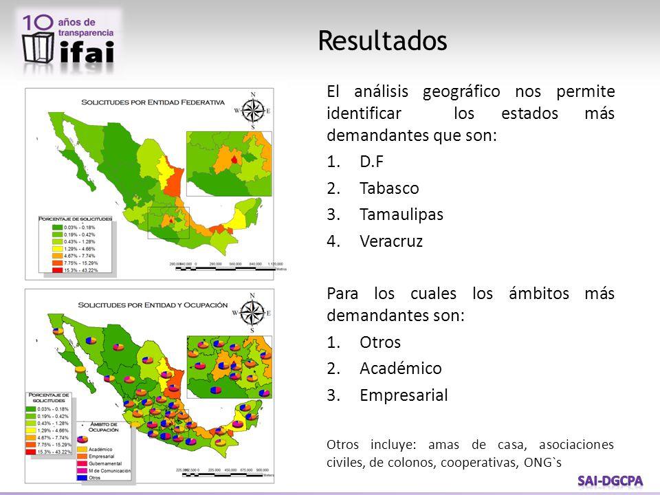 Resultados El análisis geográfico nos permite identificar los estados más demandantes que son: D.F.