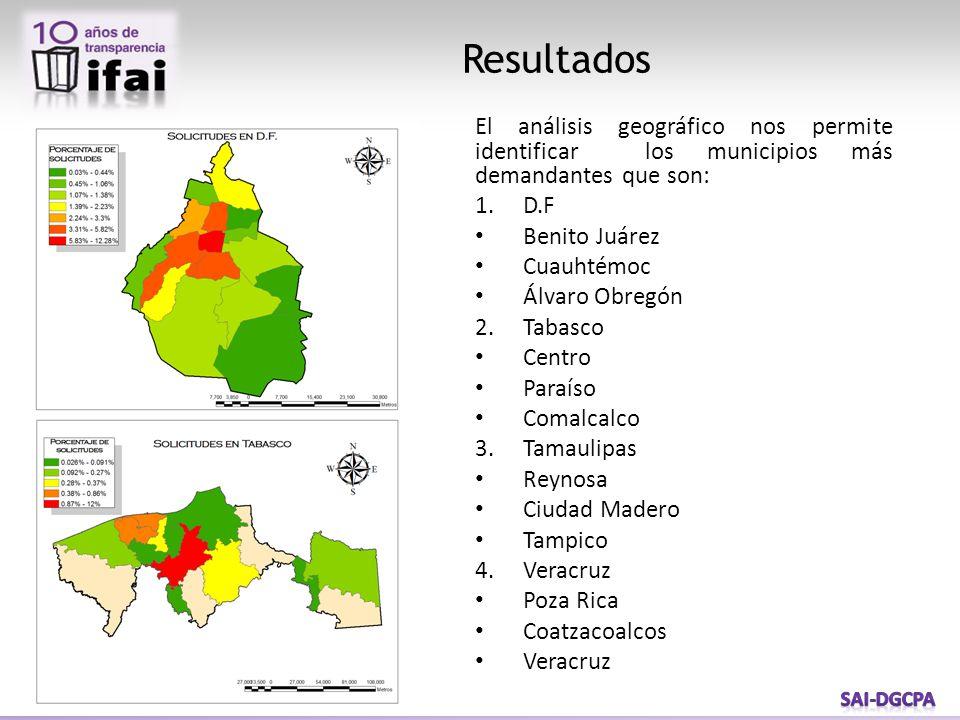 Resultados El análisis geográfico nos permite identificar los municipios más demandantes que son: D.F.