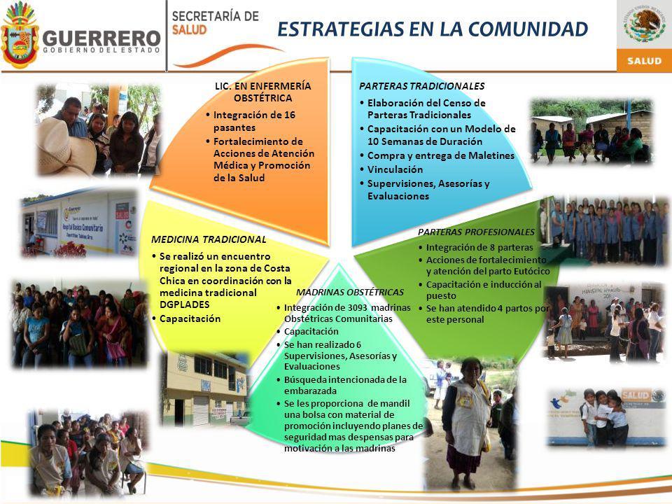 ESTRATEGIAS EN LA COMUNIDAD LIC. EN ENFERMERÍA OBSTÉTRICA