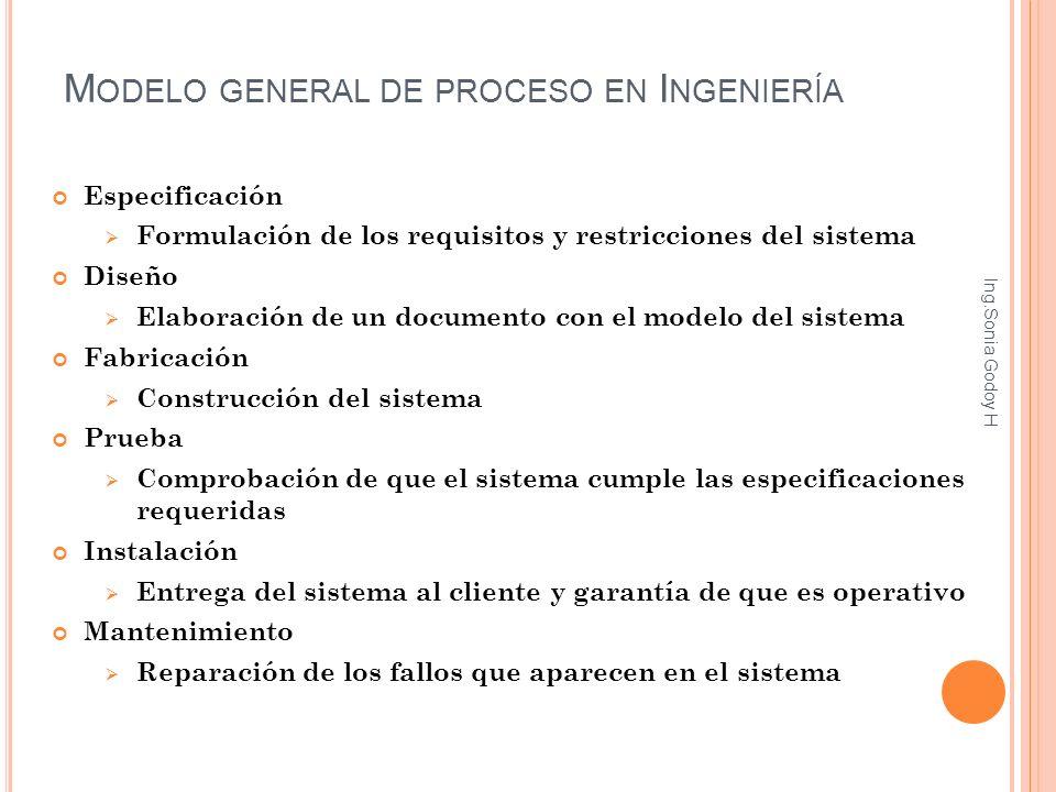 Modelo general de proceso en Ingeniería