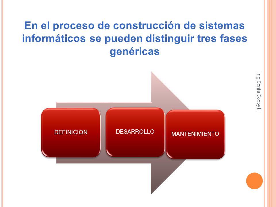En el proceso de construcción de sistemas informáticos se pueden distinguir tres fases genéricas