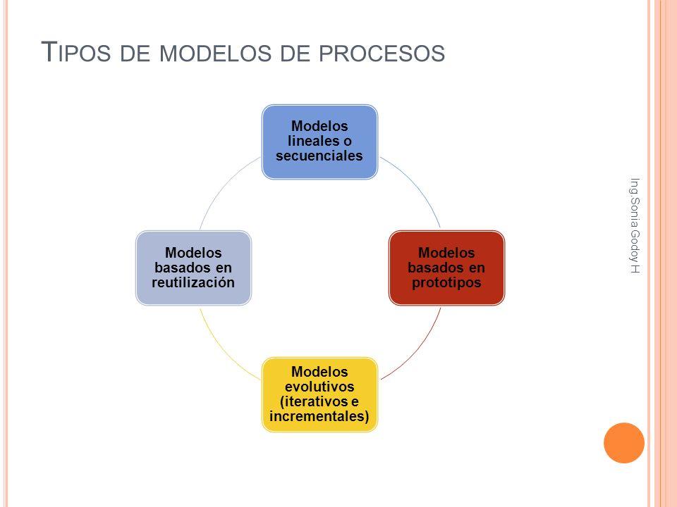 Tipos de modelos de procesos