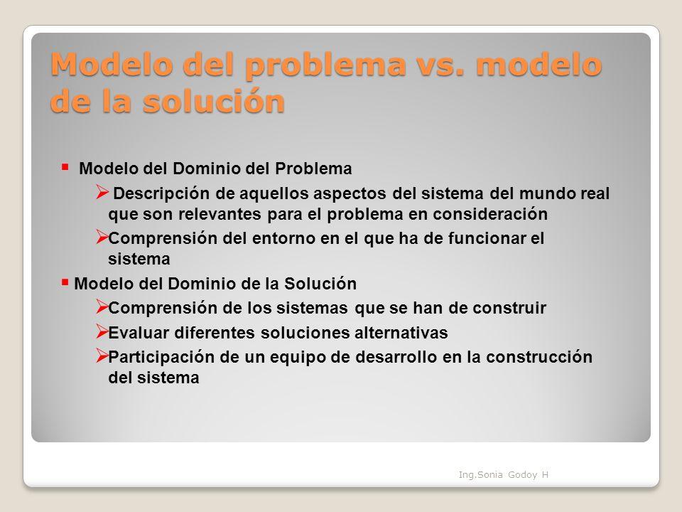 Modelo del problema vs. modelo de la solución