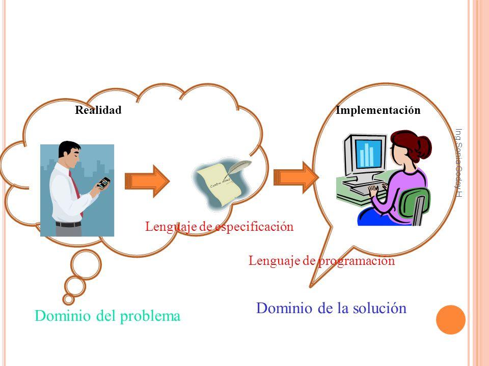 Dominio de la solución Dominio del problema Lenguaje de especificación