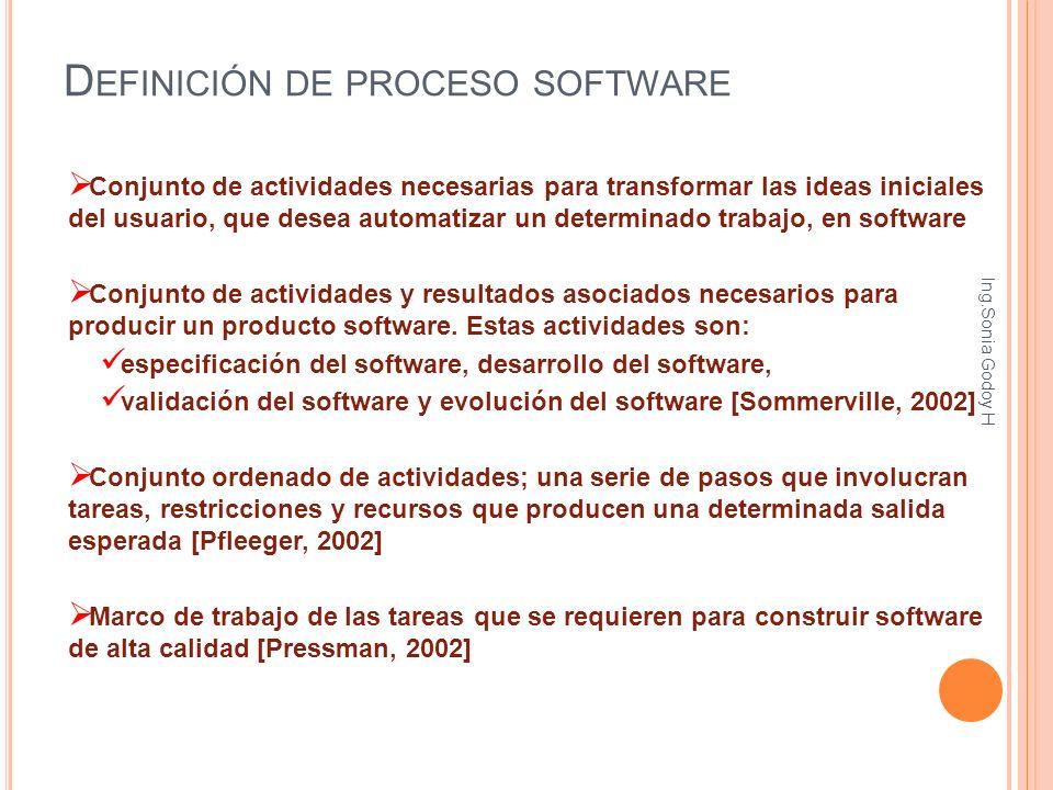 Definición de proceso software
