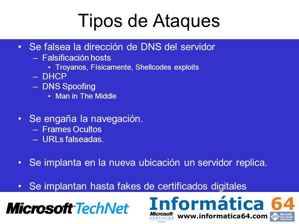 Tipos de Ataques Se falsea la dirección de DNS del servidor