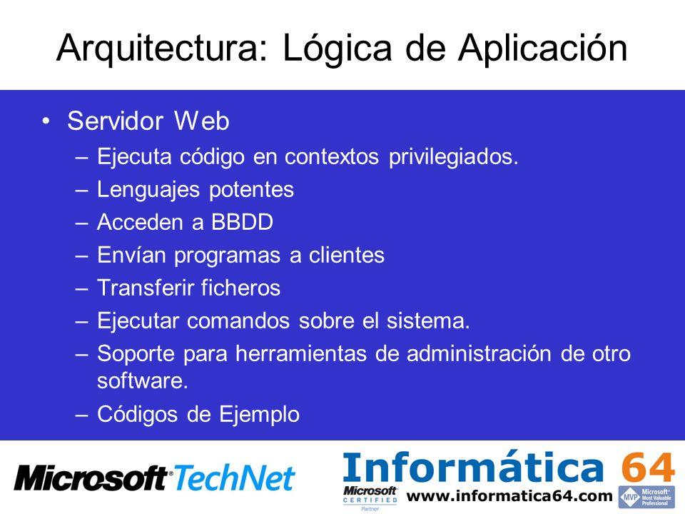 Arquitectura: Lógica de Aplicación