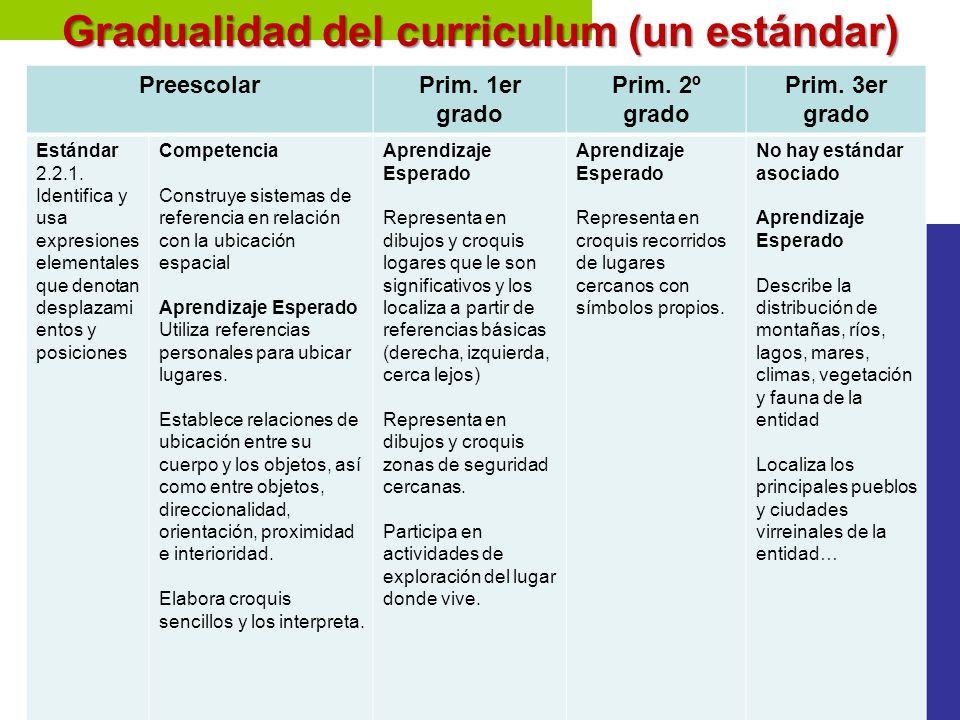 Gradualidad del curriculum (un estándar)