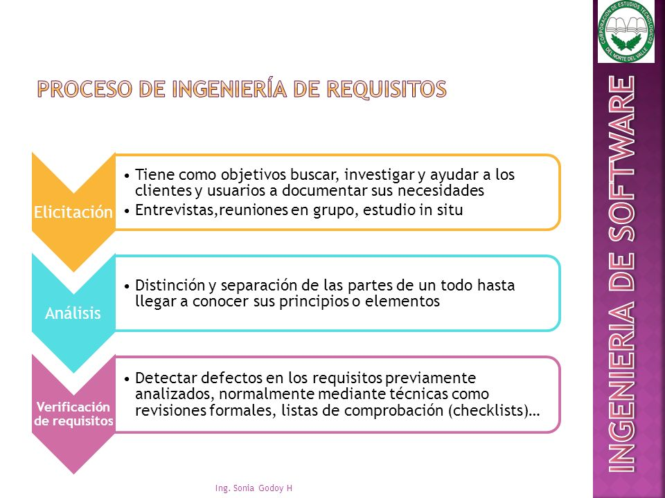 Proceso de ingeniería de requisitos